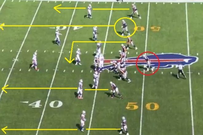 Bills at Patriots – Stats, Odds and Prediction