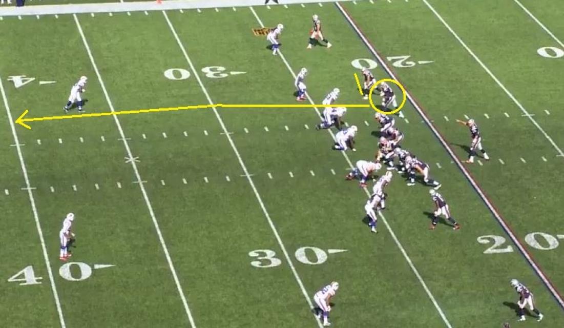 Gronk Bills 28 yards deep middle