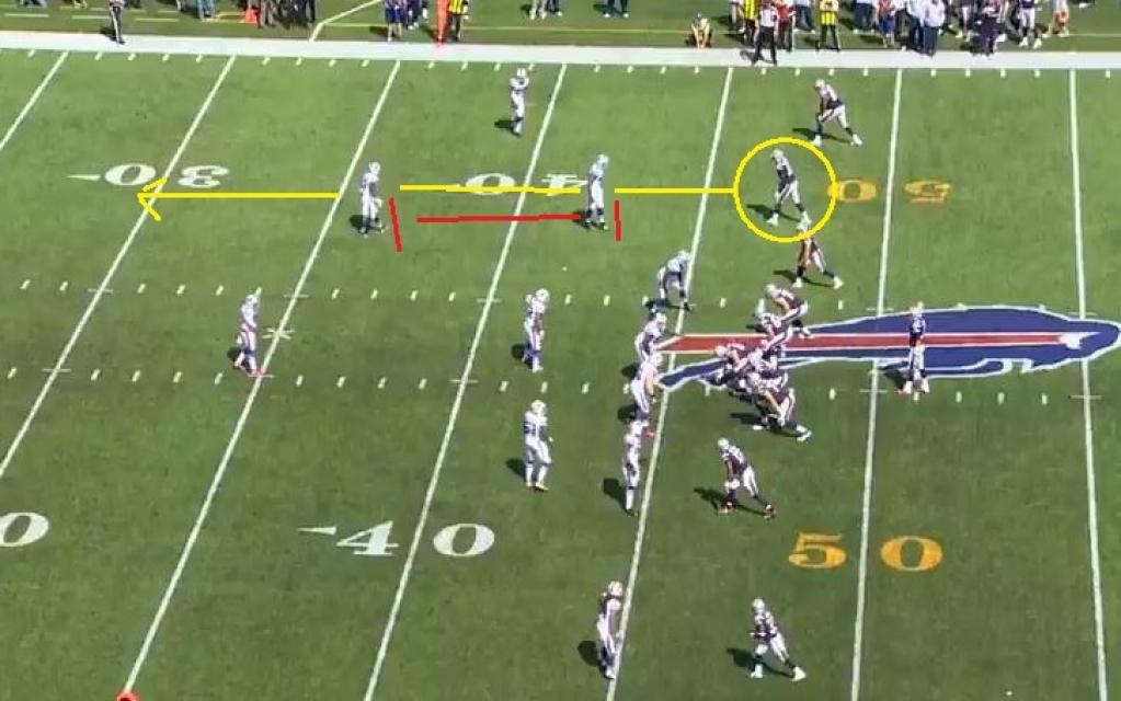 Gronk Bills 36 yard deep middle