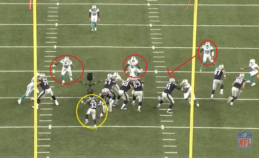 Gronk 33 yd2