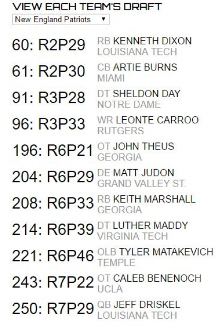 Mock Draft 4.0 2016